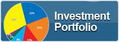 Click Here to View Our Investment Portfolio.